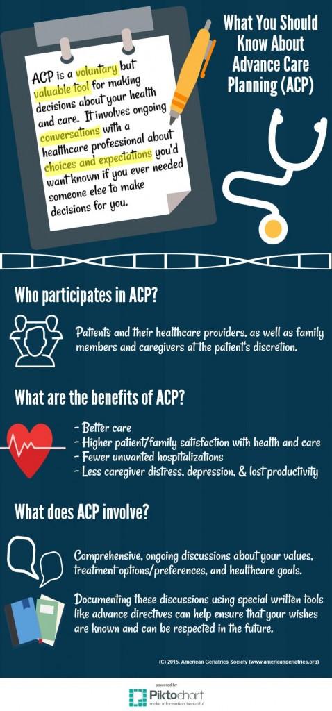 ACP Infographic_07 06 15