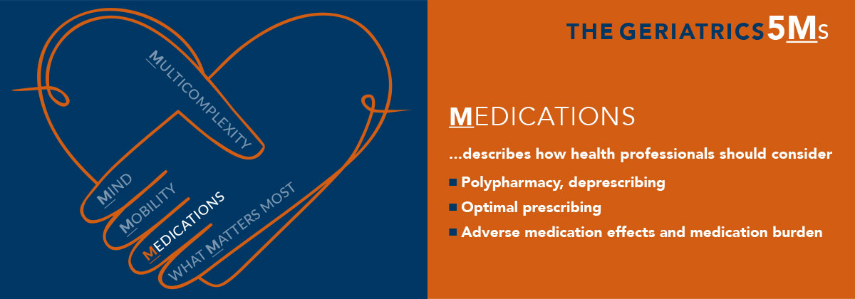 The Geriatrics 5Ms - Medications